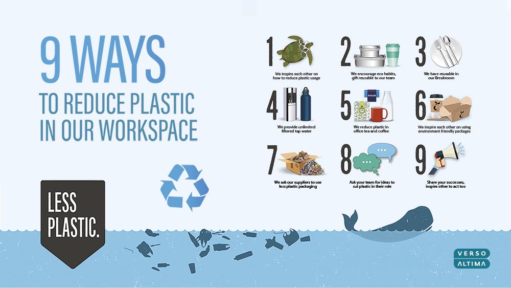 Less plastic Initative